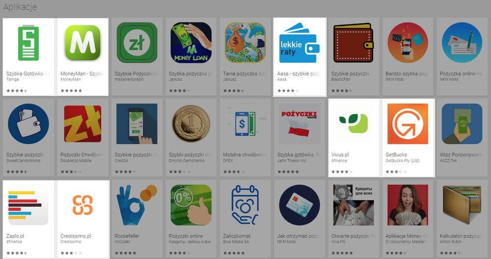Aplikacje oferujące szybkie pożyczki