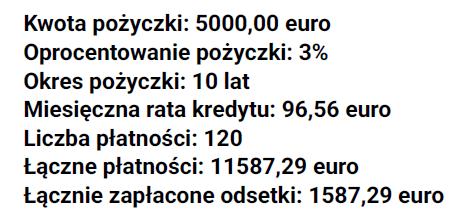 Pożyczki zagraniczne - wyliczenie kosztó